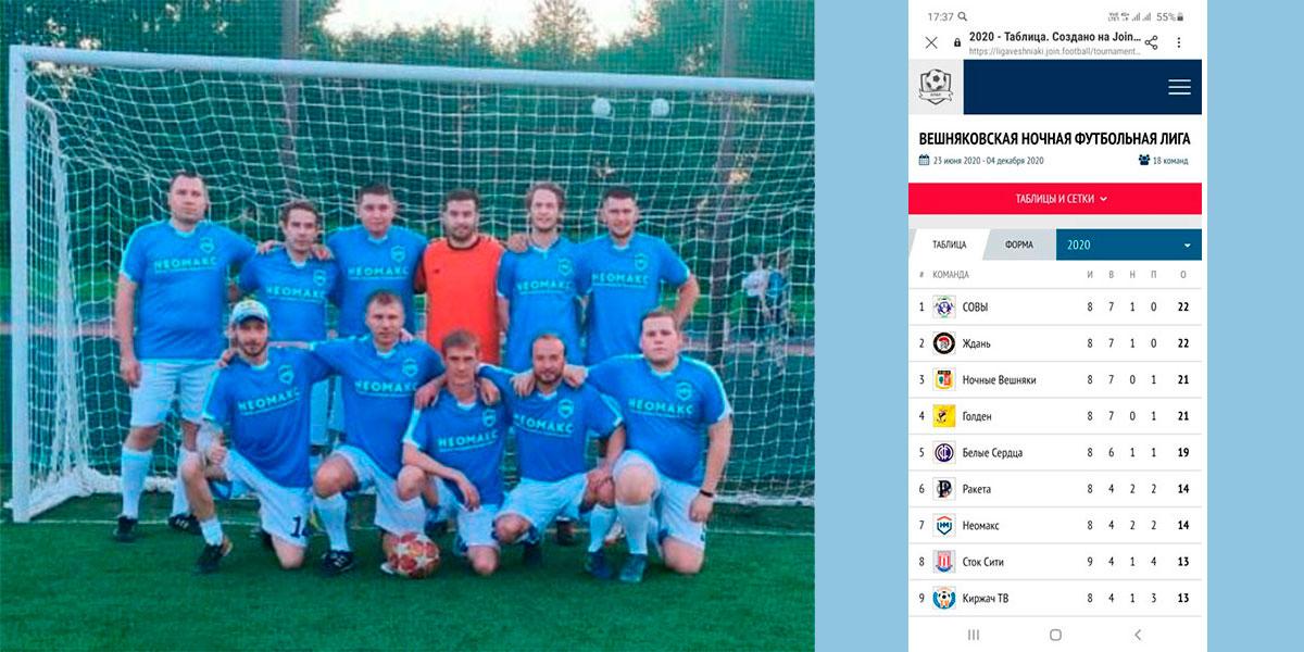 Футбольная команда Неомакс